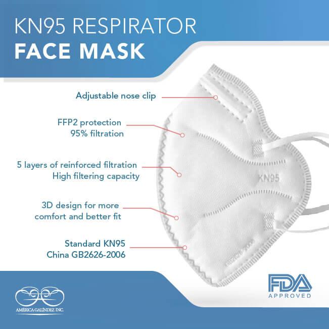 Respirator Masks KN95 PPE